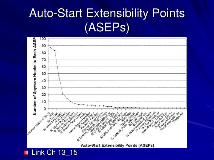 Auto-Start Extensibility Points (ASEPs)