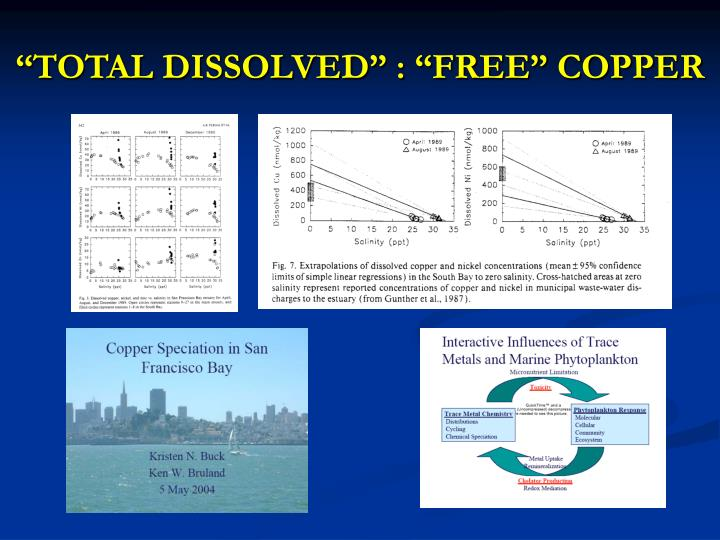 """""""TOTAL DISSOLVED"""" : """"FREE"""" COPPER"""