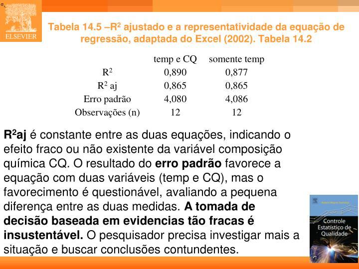 Tabela 14.5 –R
