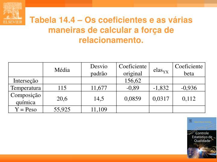 Tabela 14.4 – Os coeficientes e as várias maneiras de calcular a força de relacionamento.