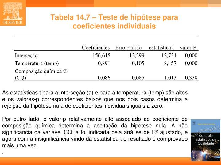 Tabela 14.7 – Teste de hipótese para coeficientes individuais