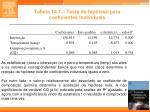 tabela 14 7 teste de hip tese para coeficientes individuais
