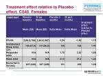 treatment effect relative to placebo effect cs40 females