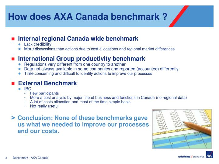 How does axa canada benchmark