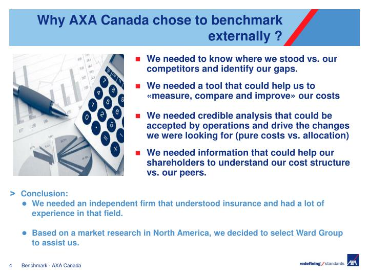 Why AXA Canada chose to benchmark externally ?