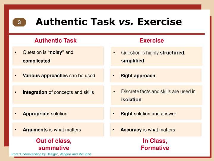 Authentic Task