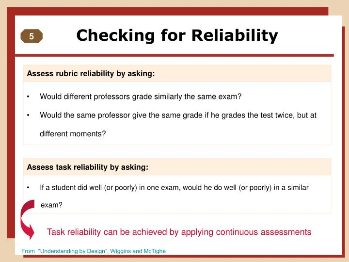 Checking for Reliability