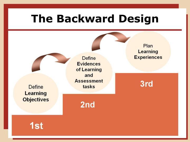 The Backward Design
