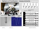 sphere of confusion measurements