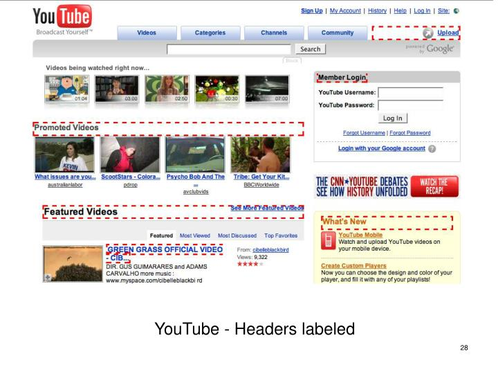 YouTube - Headers labeled
