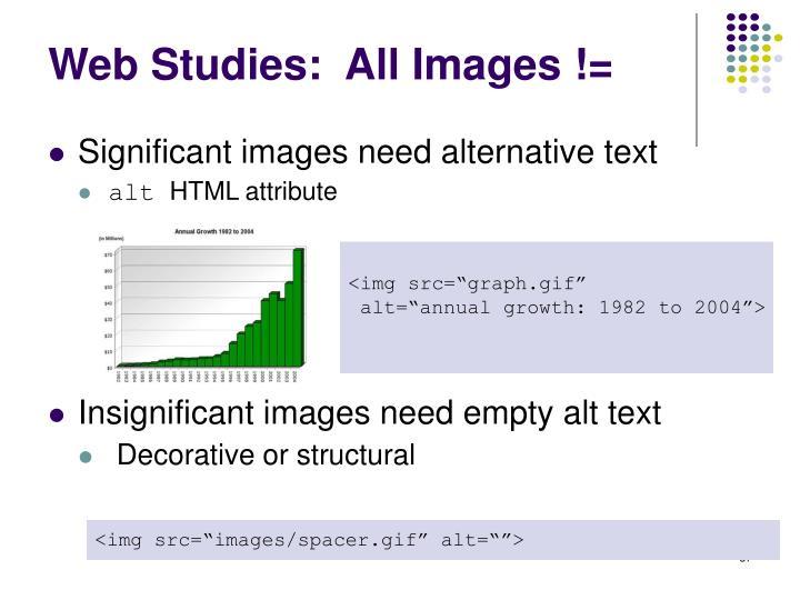 Web Studies:  All Images !=