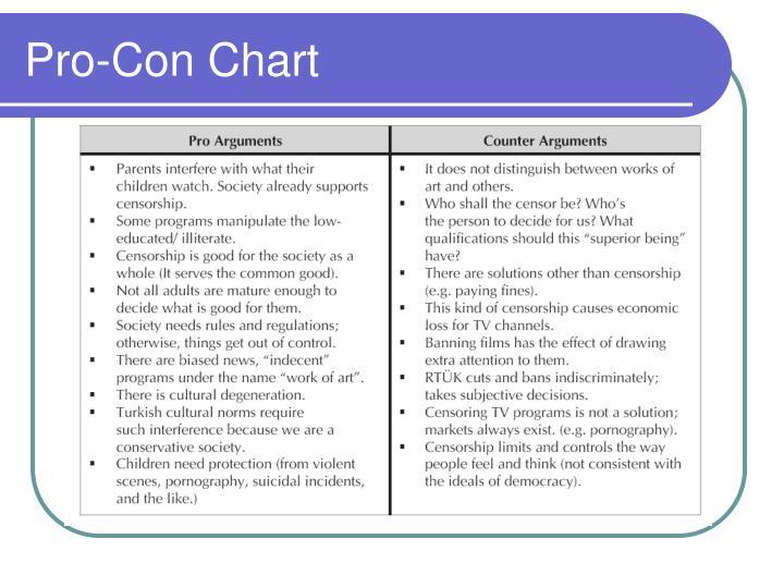Pro-Con Chart