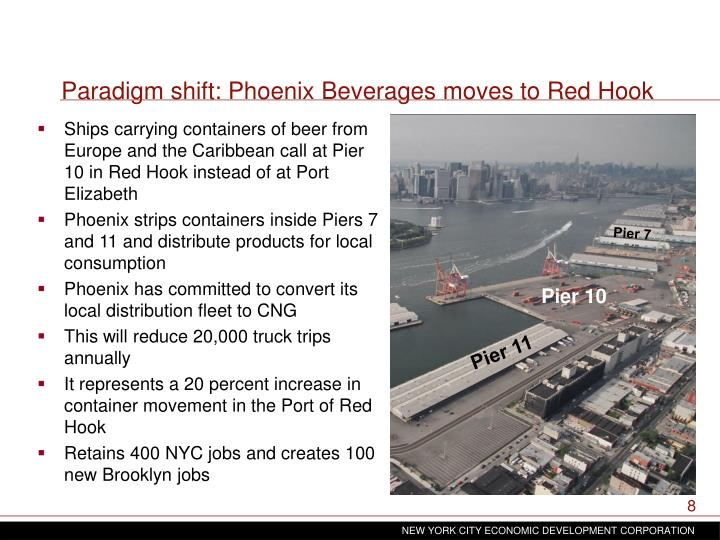 Paradigm shift: Phoenix Beverages moves to Red Hook