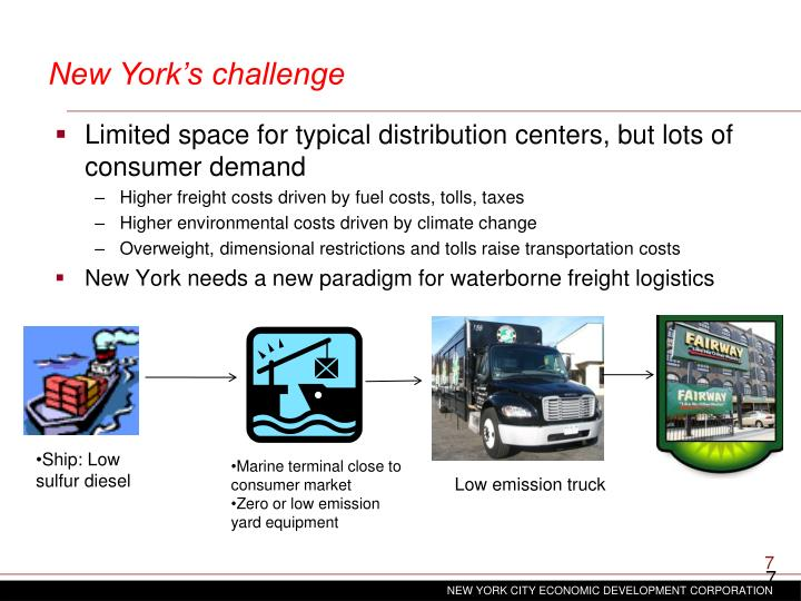 New York's challenge