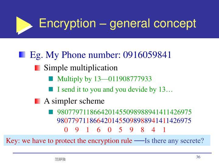 Encryption – general concept