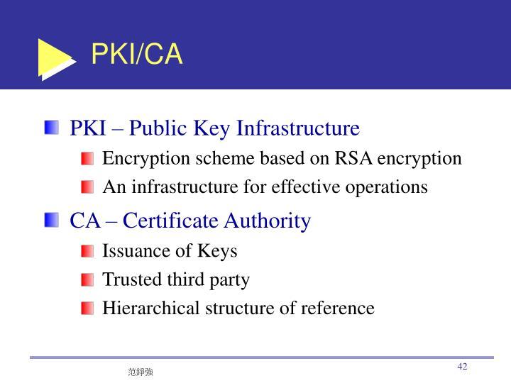 PKI/CA