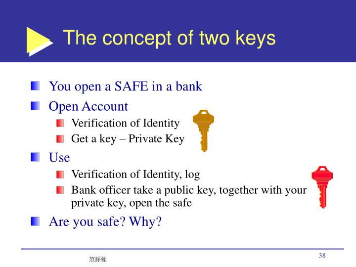 The concept of two keys