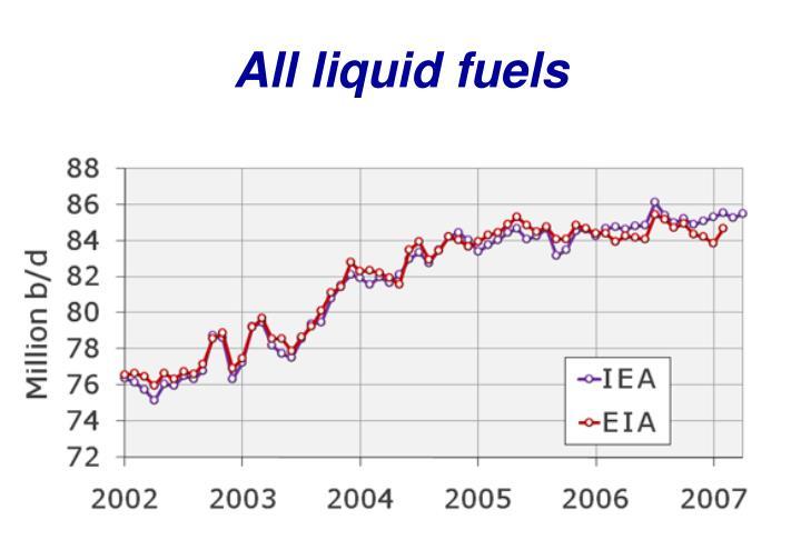 All liquid fuels