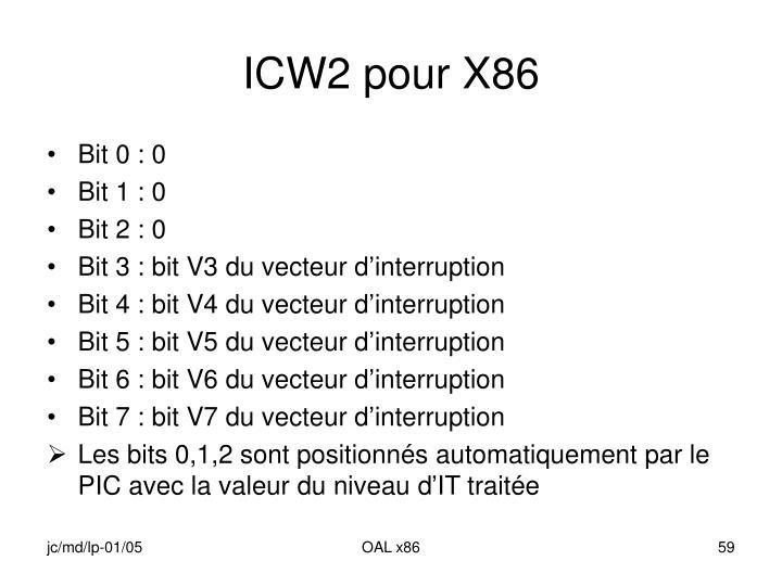 ICW2 pour X86