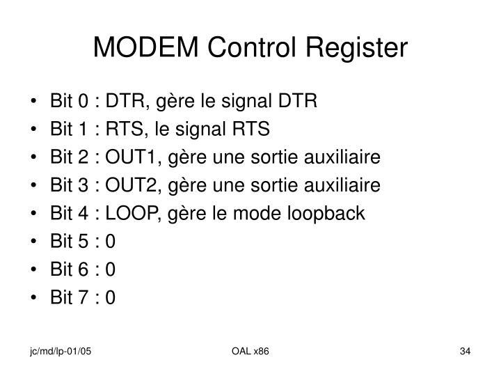 MODEM Control Register