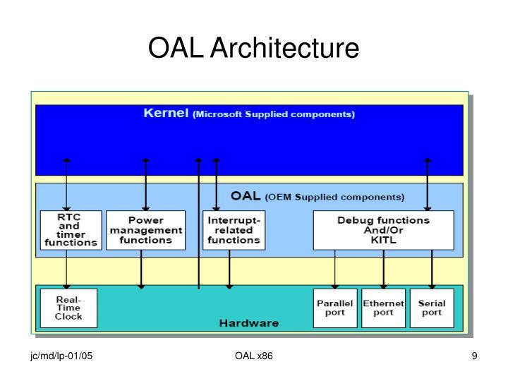 OAL Architecture