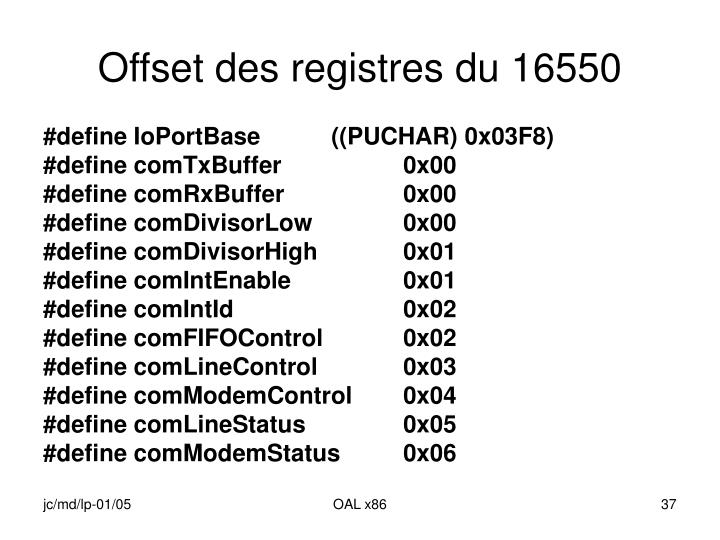 Offset des registres du 16550