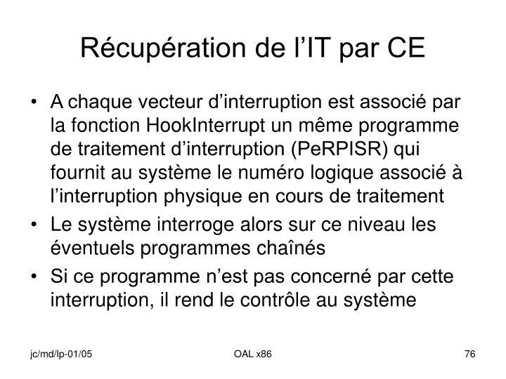 Récupération de l'IT par CE