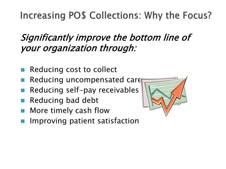 Increasing PO$