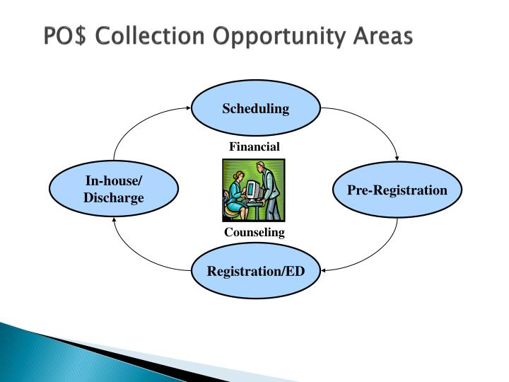 PO$ Collection Opportunity Areas