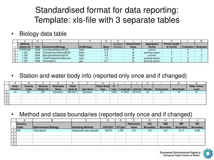 Standardised format for data reporting: