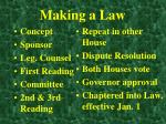 making a law
