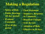 making a regulation