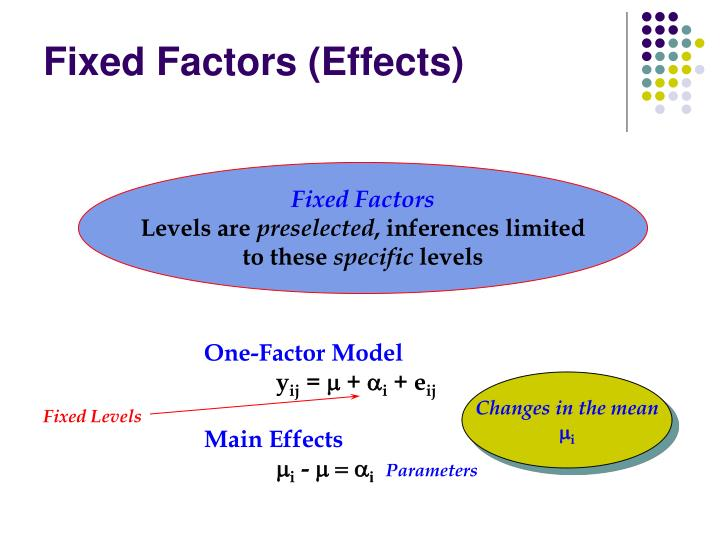 Fixed factors effects