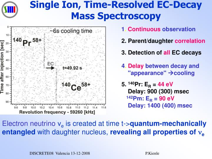 Single Ion, Time-Resolved EC-Decay Mass Spectroscopy