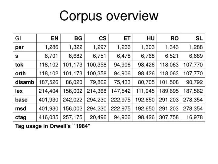 Corpus overview