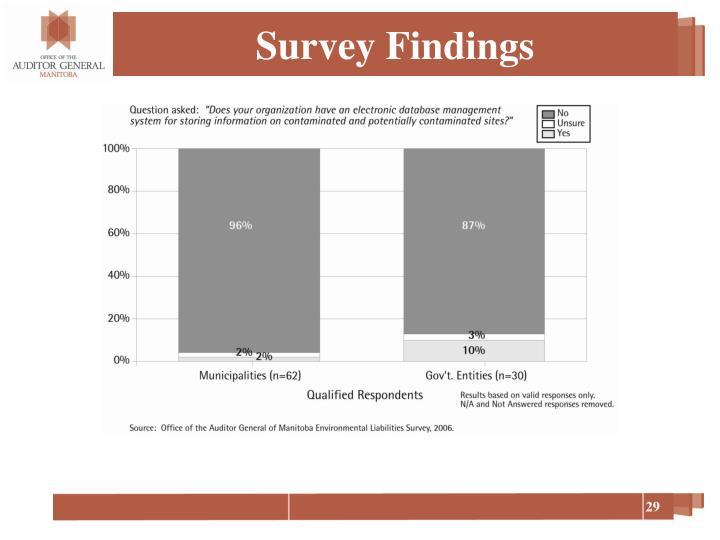 Survey Findings