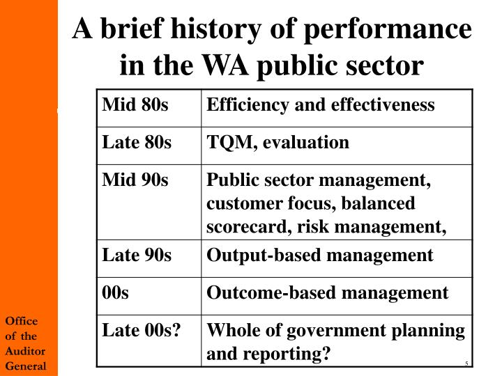 A brief history of performance in the WA public sector