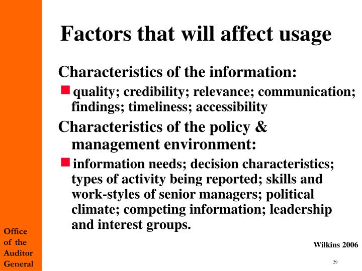 Factors that will affect usage