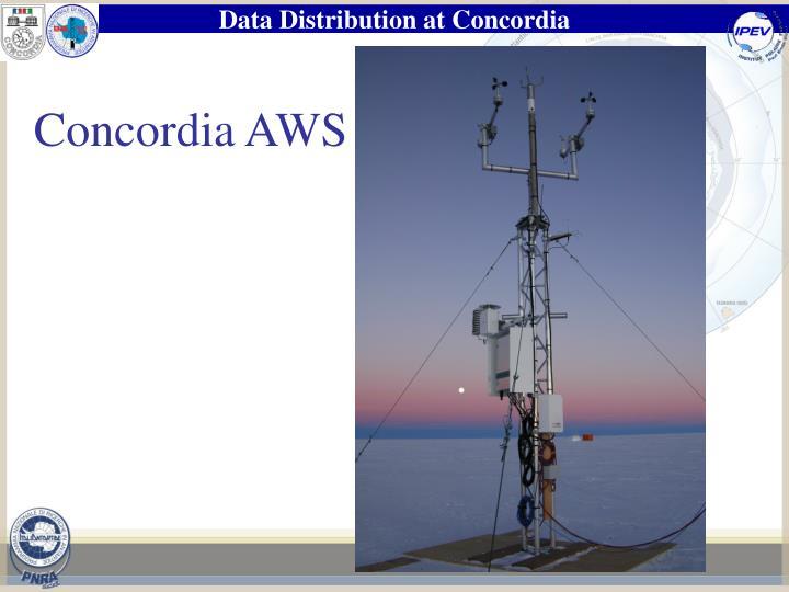 Data Distribution at Concordia