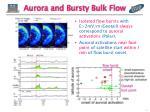 aurora and bursty bulk flow