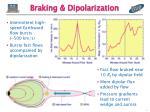 braking dipolarization