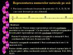 reprezentarea numerelor naturale pe ax2