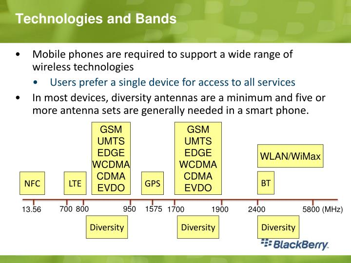 Technologies and Bands