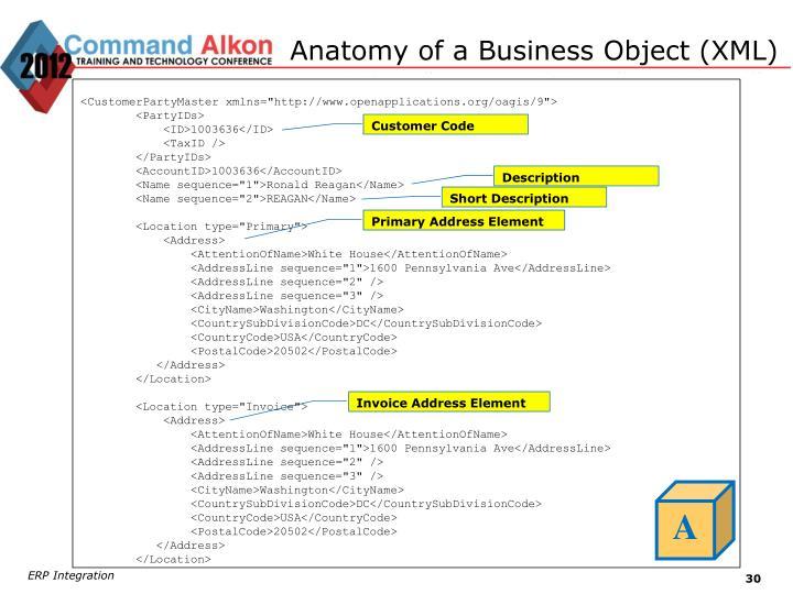 Anatomy of a Business Object (XML)