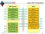apex erp integration2
