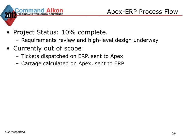 Apex-ERP Process Flow