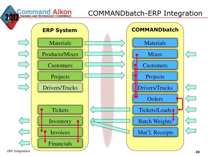 COMMANDbatch-ERP Integration