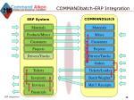 commandbatch erp integration2