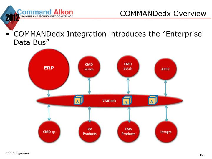 COMMANDedx Overview