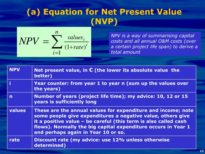 (a) Equation for Net Present Value (NVP)
